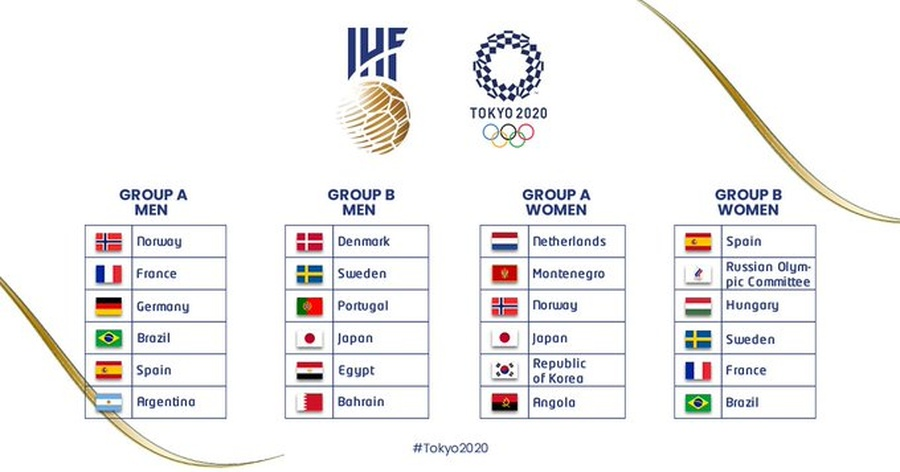 Olympic men's handball debutants Bahrain drawn into Group B